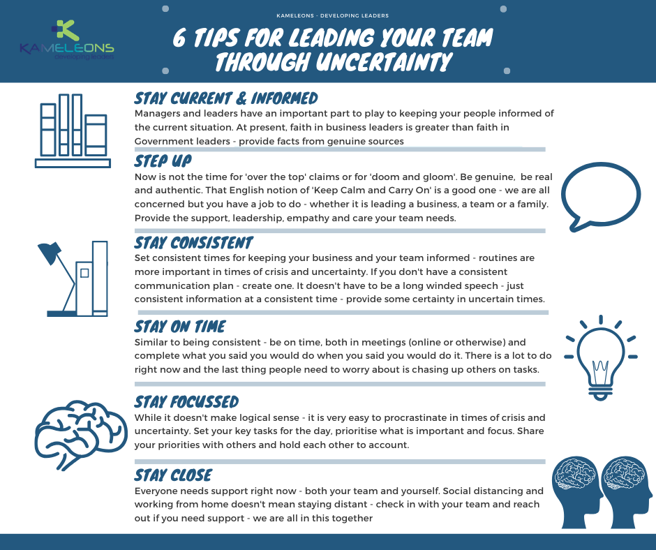 6 Tips for Leading Teams Through Uncertainty