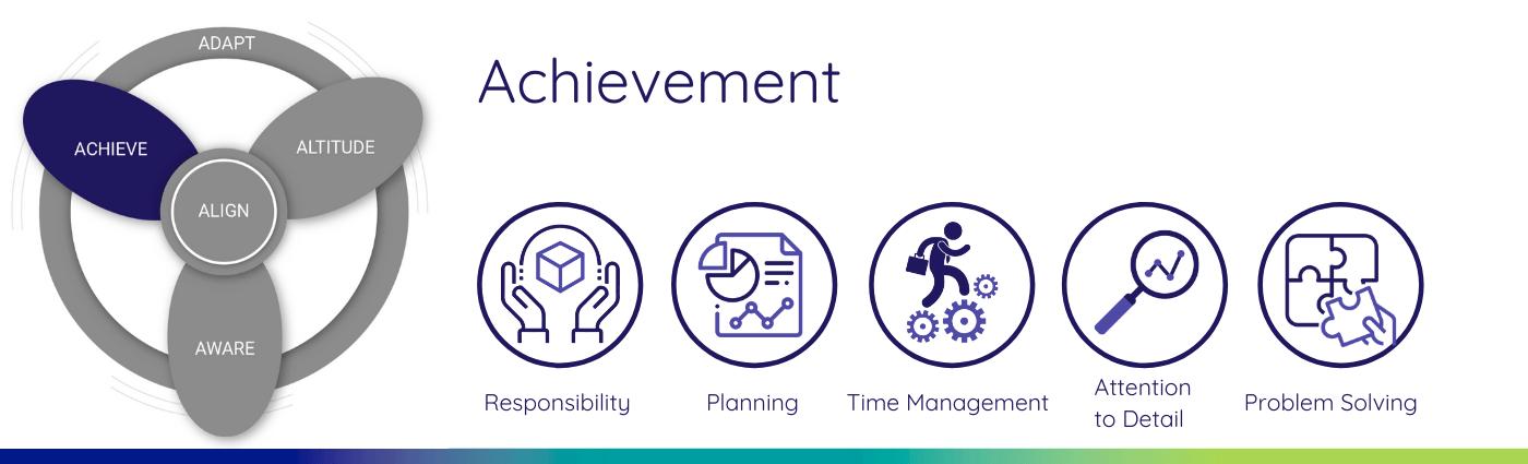 Achievement Leadership