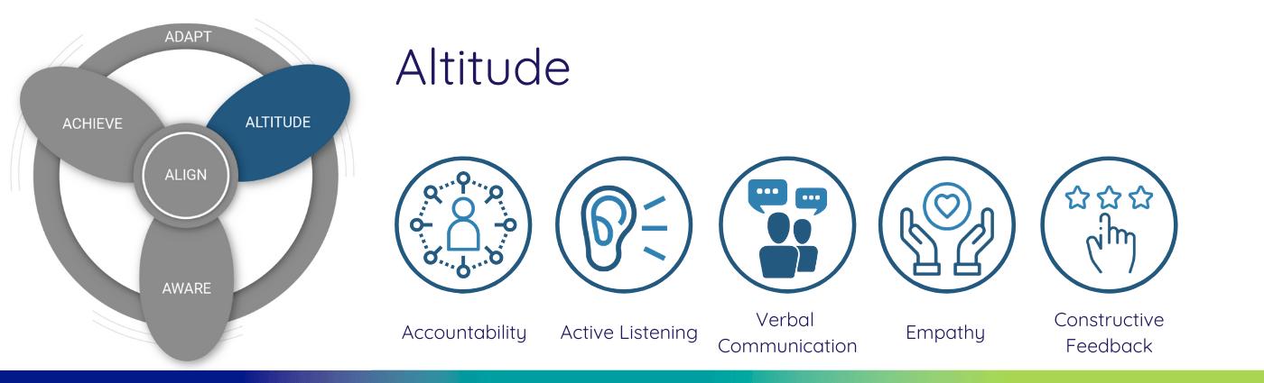 Altitude Leadership